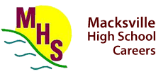 Macksville High School Careers - Home